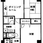 ライオンズマンション芦屋西蔵町